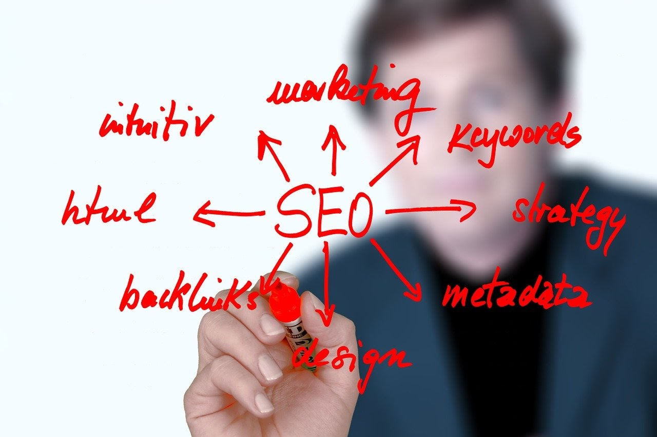 a man maps out keywords related to the topic of SEO practices