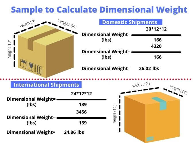 Sample on how to compute dimensional weight for domestic and international shipments.