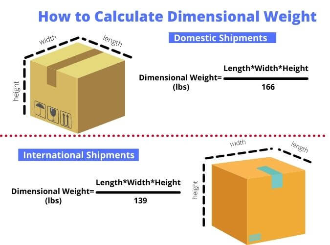 How to calculate dimensional weight for domestic and international.
