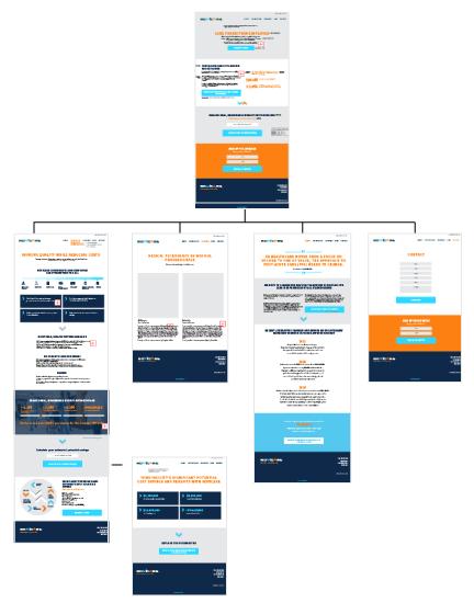 Resonsive website design designer carol stream