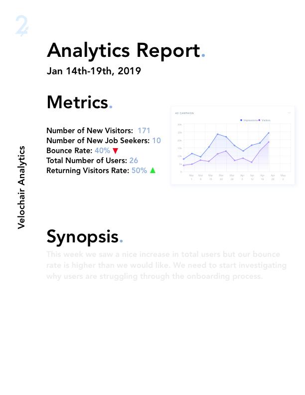 Analytics Report