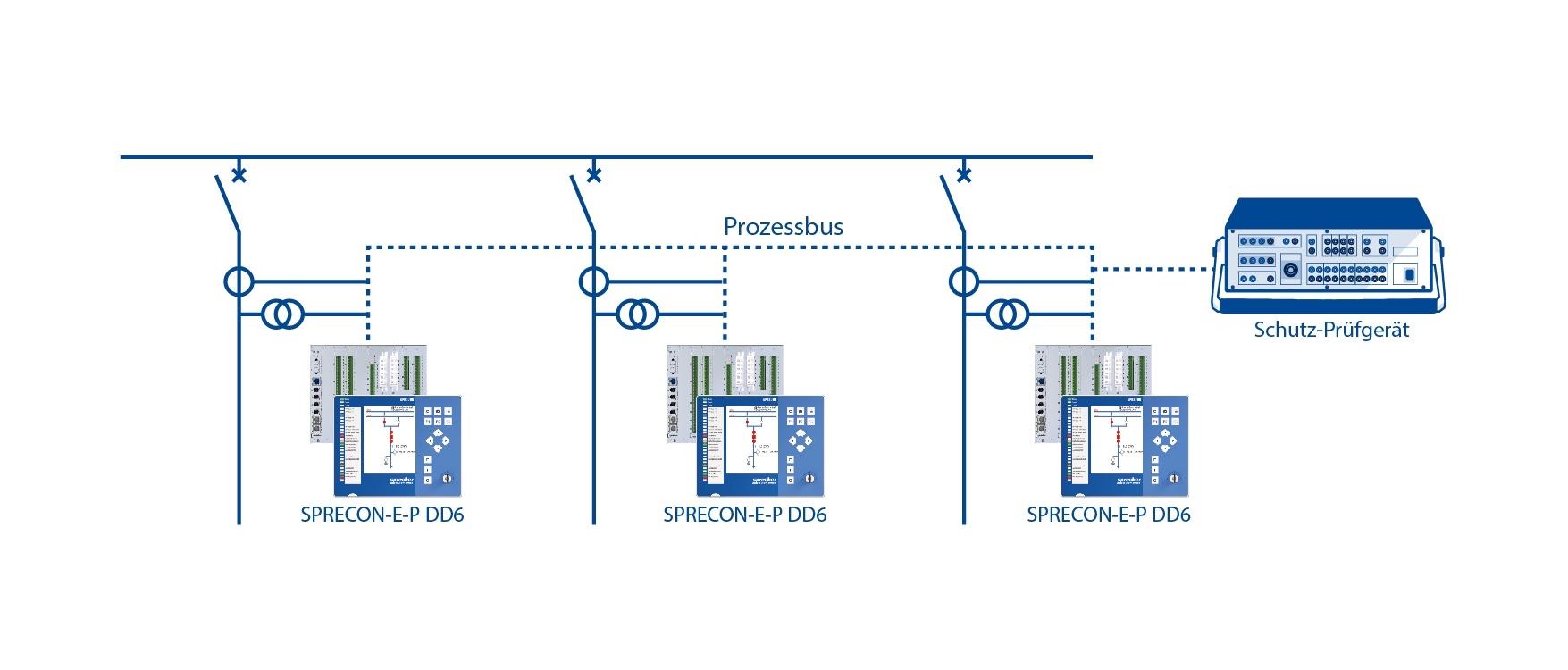 Sprecher Automation Differentialschutz
