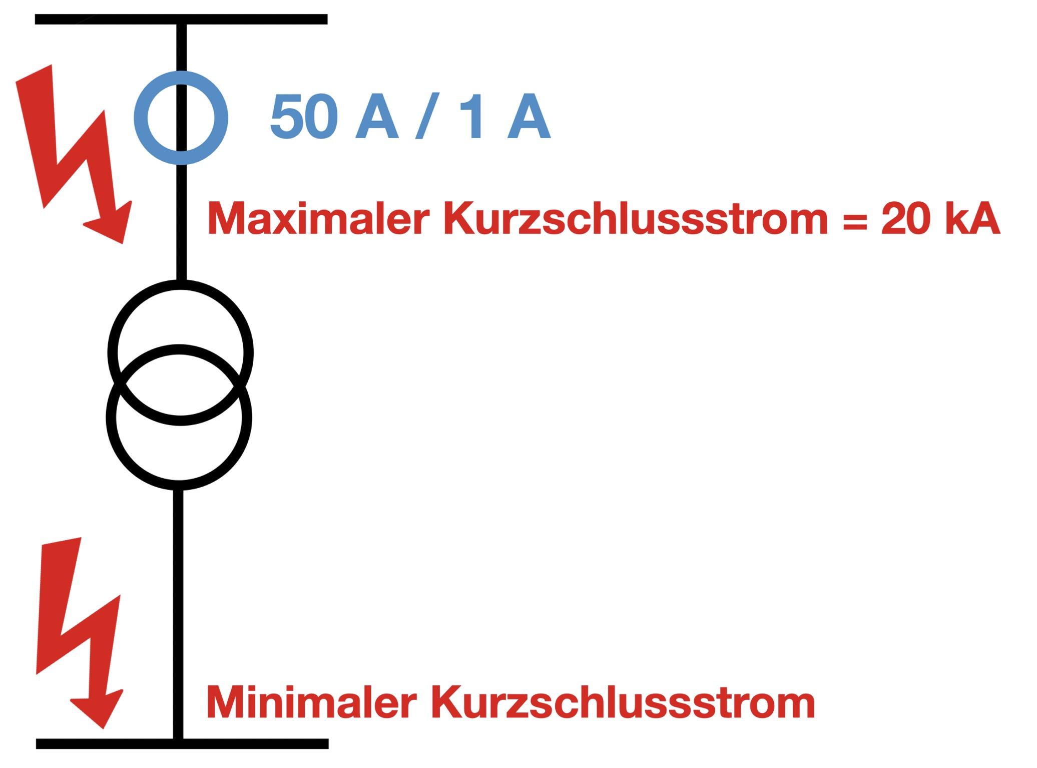 Stromwandler, Auslegung, Dimensionierung, Stromwandlerauslegung, Stromwandlerseminar, Woodward, SEG, Wandlersättigung, Remanenz