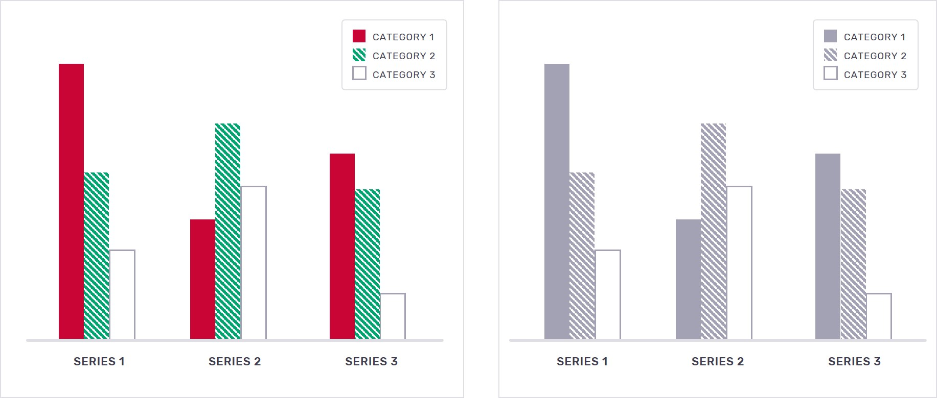 Textures and patterns help distinguish series in a graph for accessible presentation design