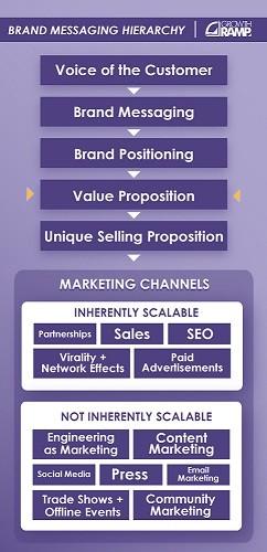 value-proposition-242px-500px