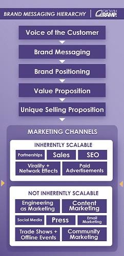 go-to-market-strategy-242px-500px