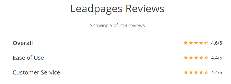 Leadpages Reviews on Capterra