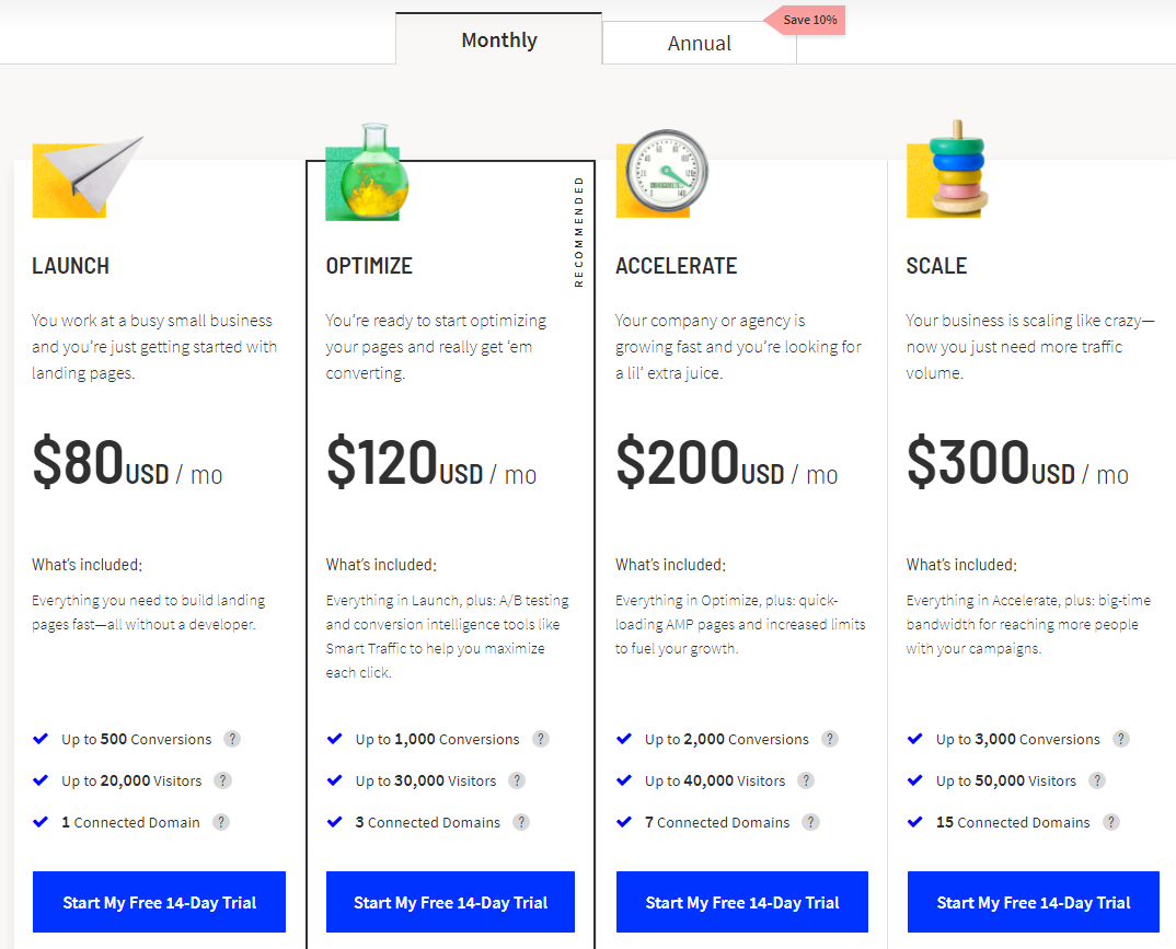 Unbounce pricing plans and packages: How much does Unbounce cost?