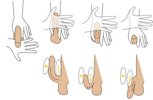 Cách tăng kích thước cậu nhỏ bằng tay tại nhà
