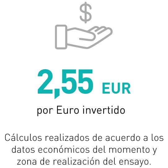 Buen retorno inversión paraguato manvert foliplus