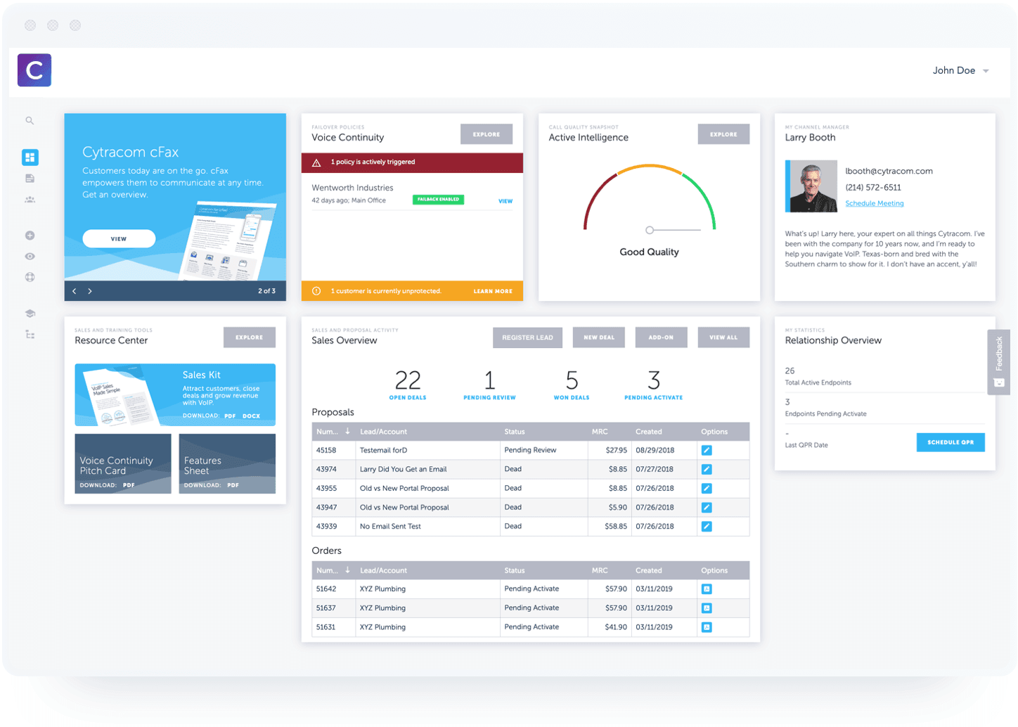 Cytracom Interactive Partner Dashboard