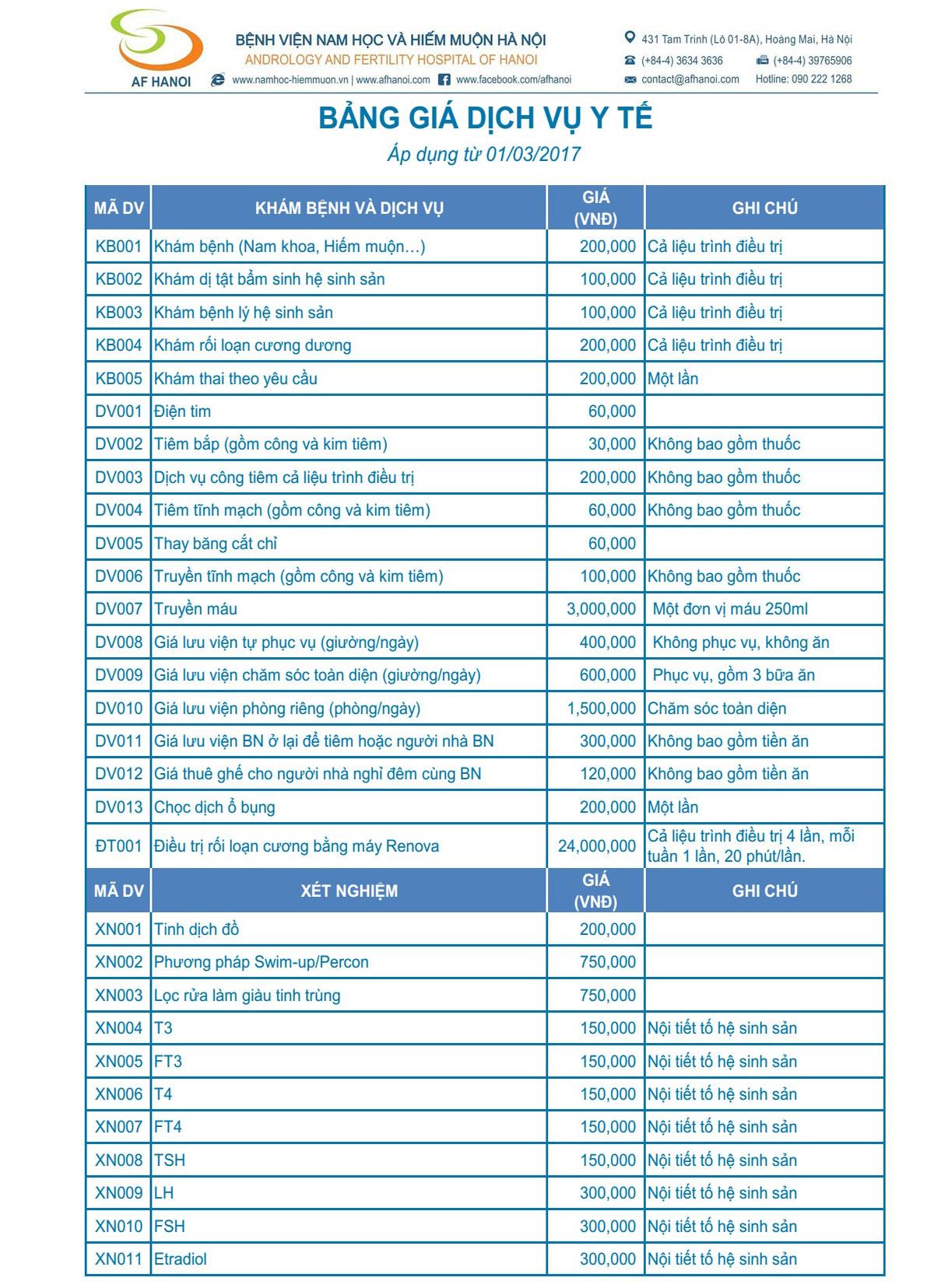 Bảng giá dịch vụ Bệnh viện nam khoa và hiếm muộn Hà Nội