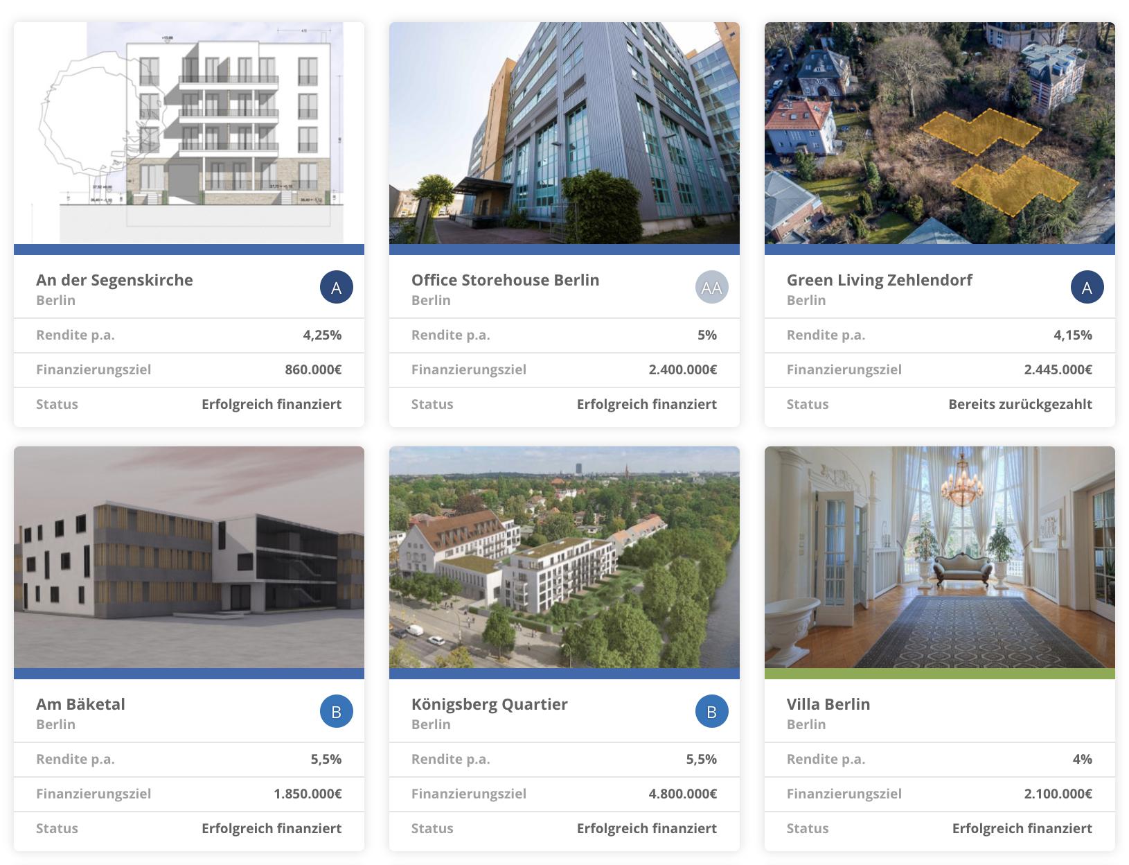 Lohnt sich das Immobilieninvestment in Berlin?