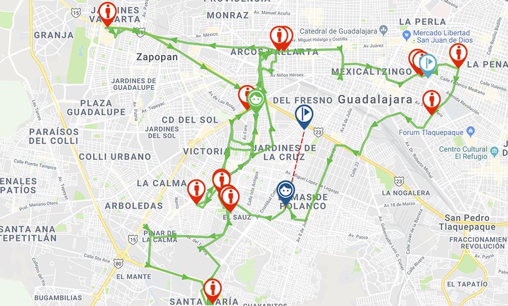 Mapa de ubicación de actividades del proceso de venta