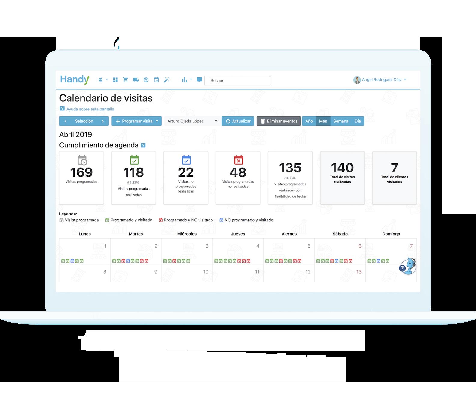 Dashboard con información del proceso de ventas