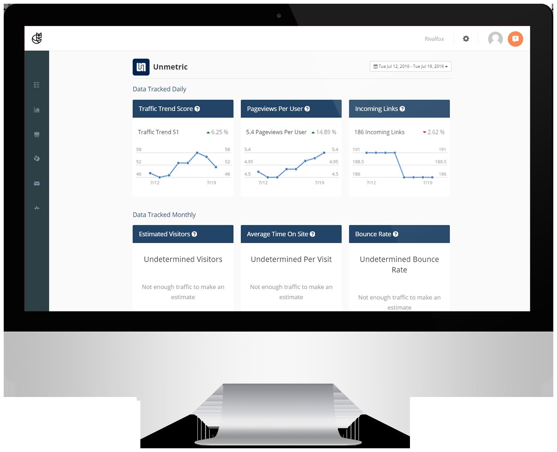 Rivalfox: Marketing Tracking Tool Development