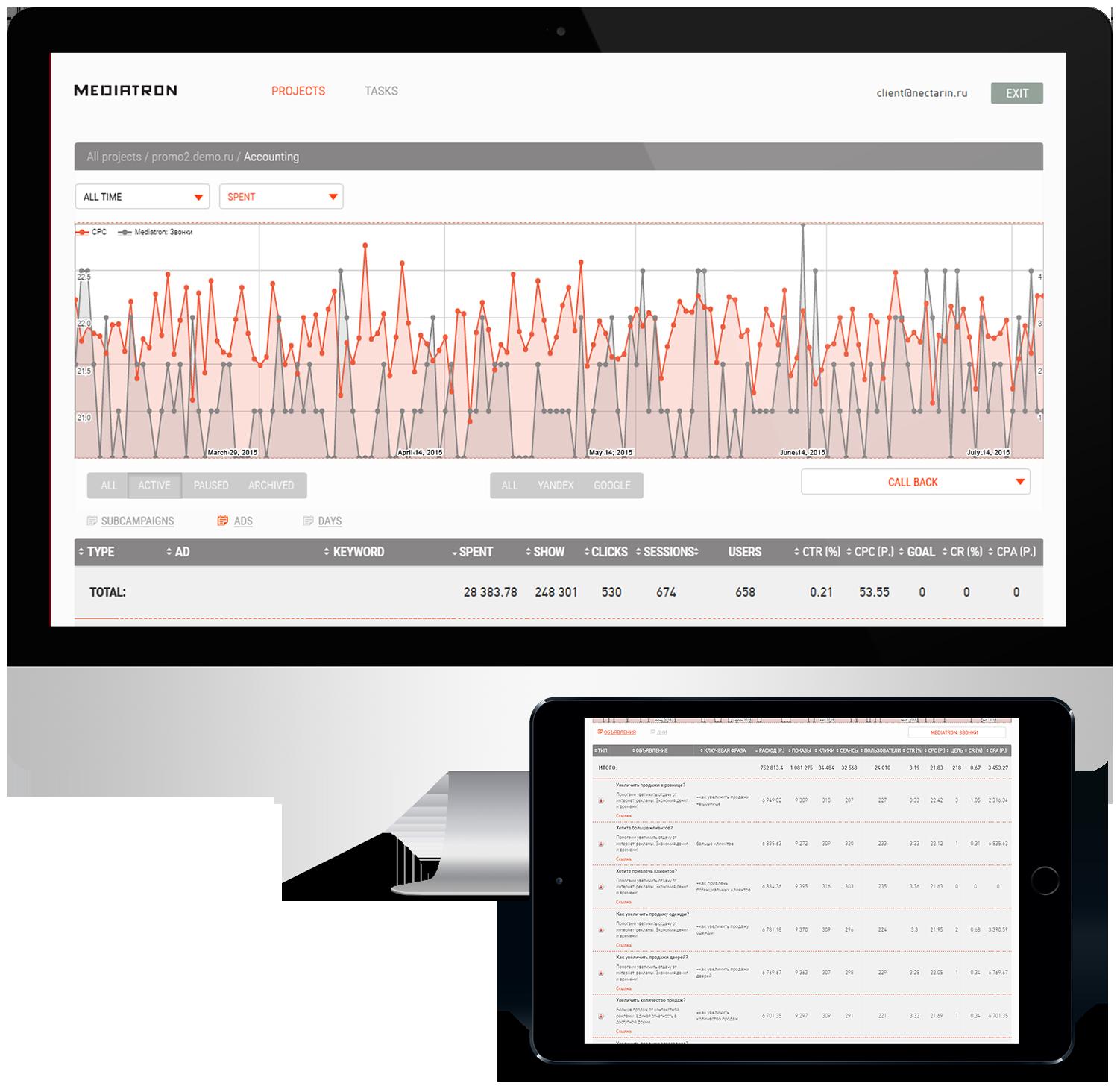 Mediatron: Online Advertising Management Platform