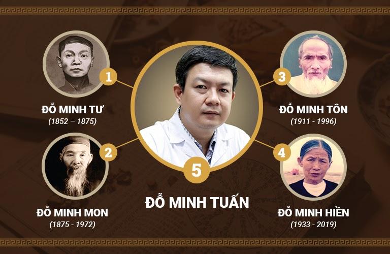 Hình ảnh 5 đời dòng họ Đỗ Minh, lương y Đỗ Minh Tuấn là truyền nhân đời thứ 5