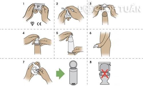 Cách đeo bao cao su cho nam giới