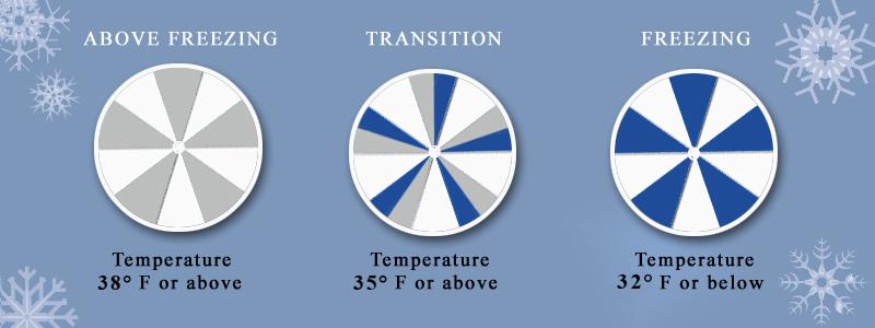 icealert® three images of temperature