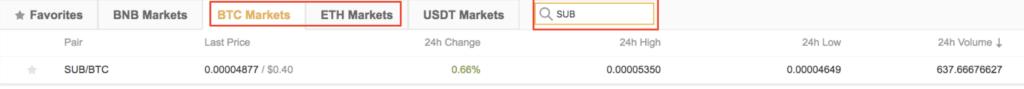 Mercado de monedas