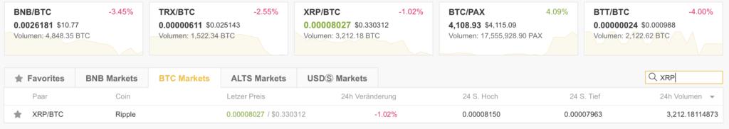 Детали рынка