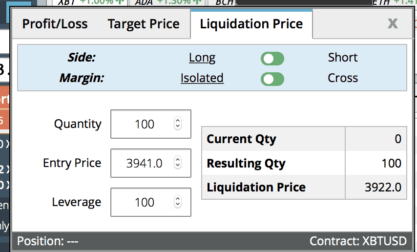 Liquidation price