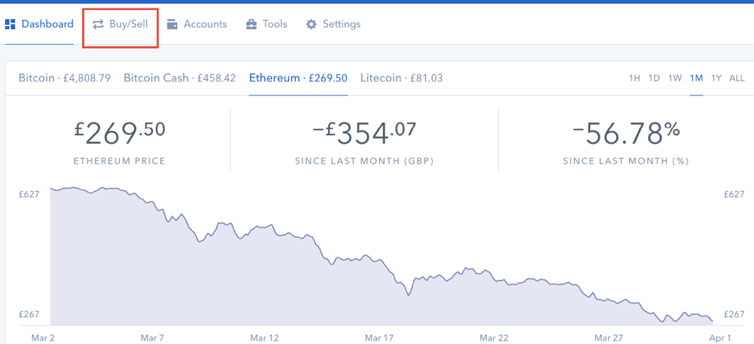 Buy, Sell Coinbase