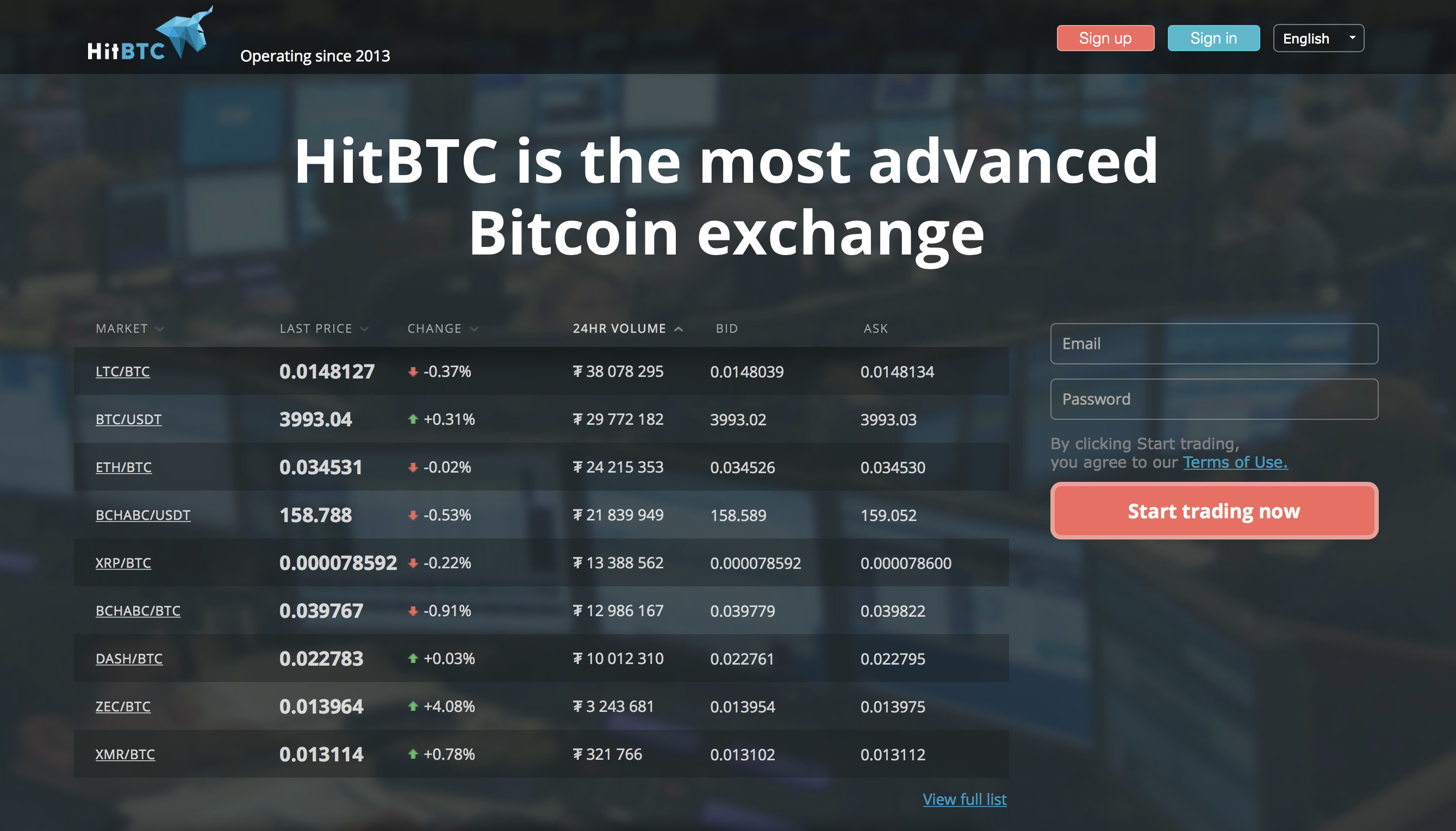 HitBTC website