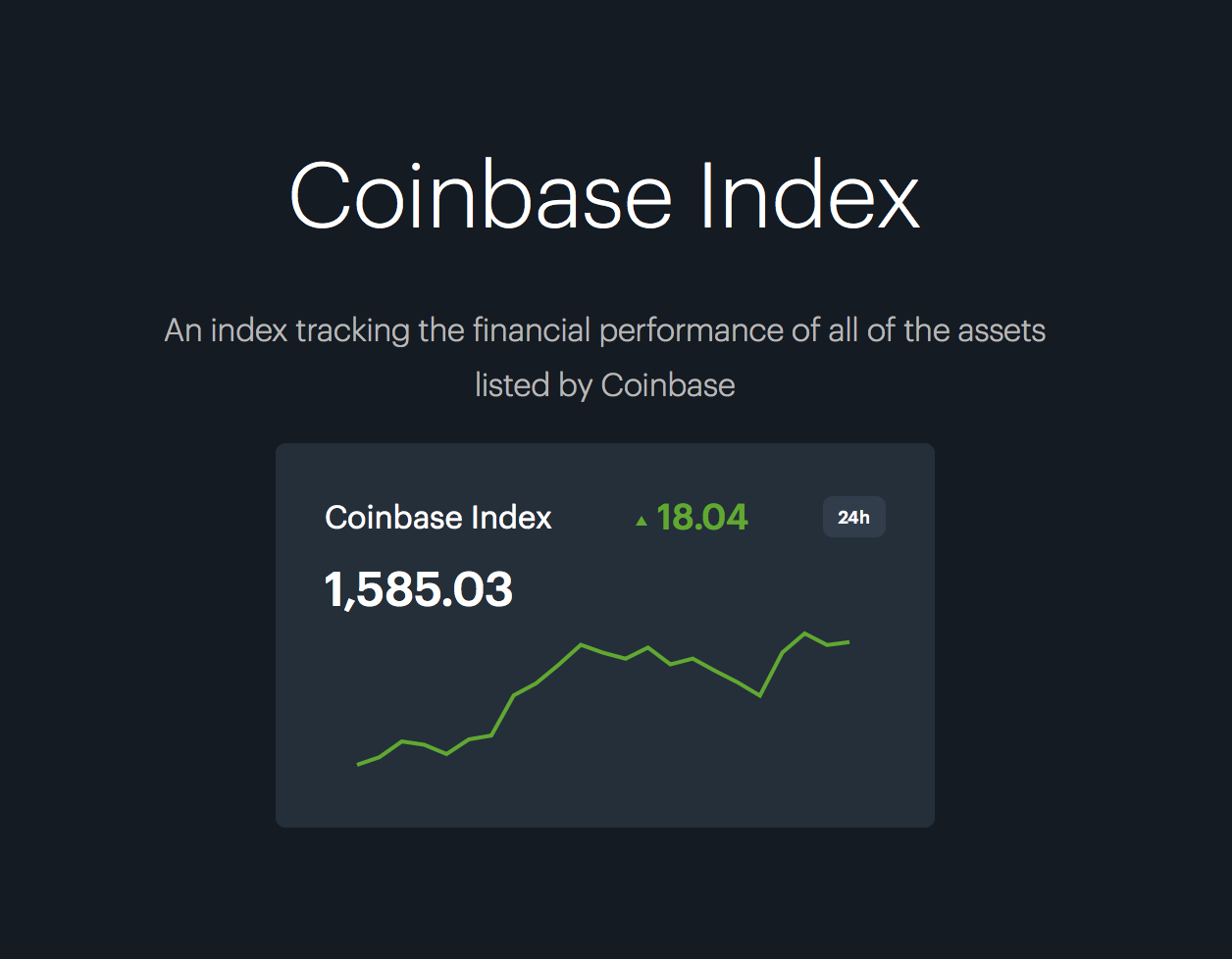 Coinbase Index
