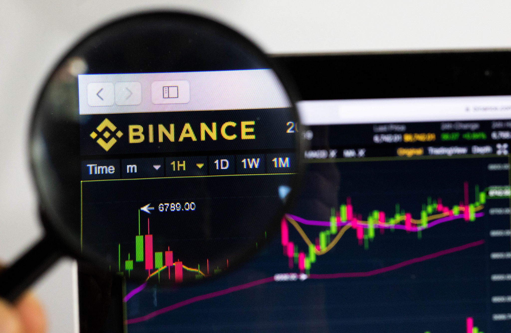 Binance vergrootglas