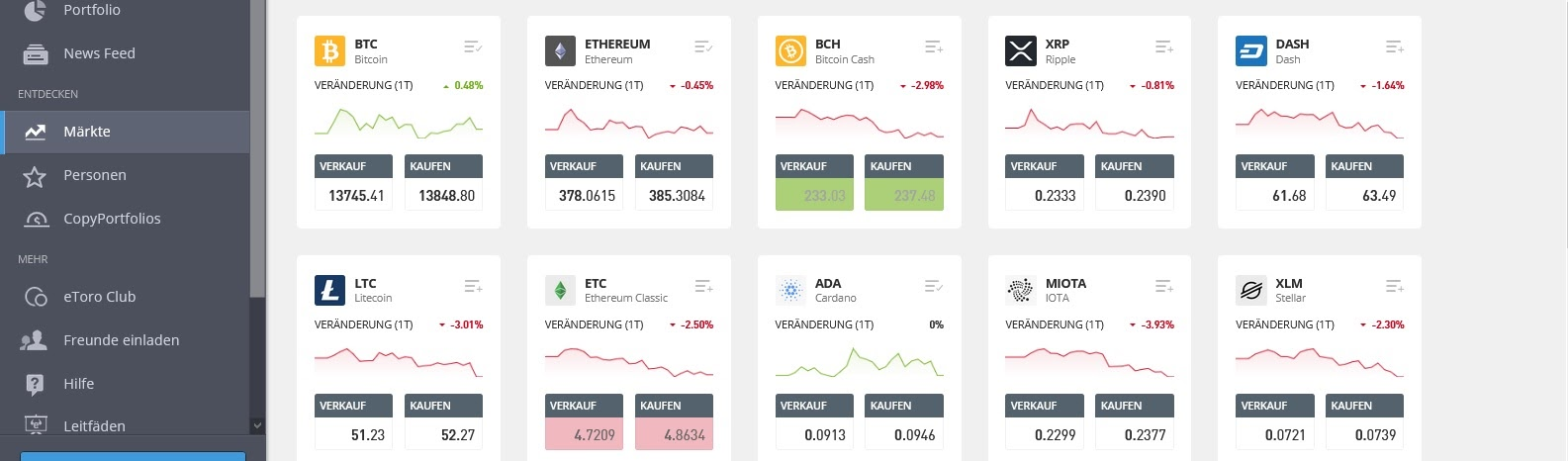 Various cryptocurrencies and current rates at a glance