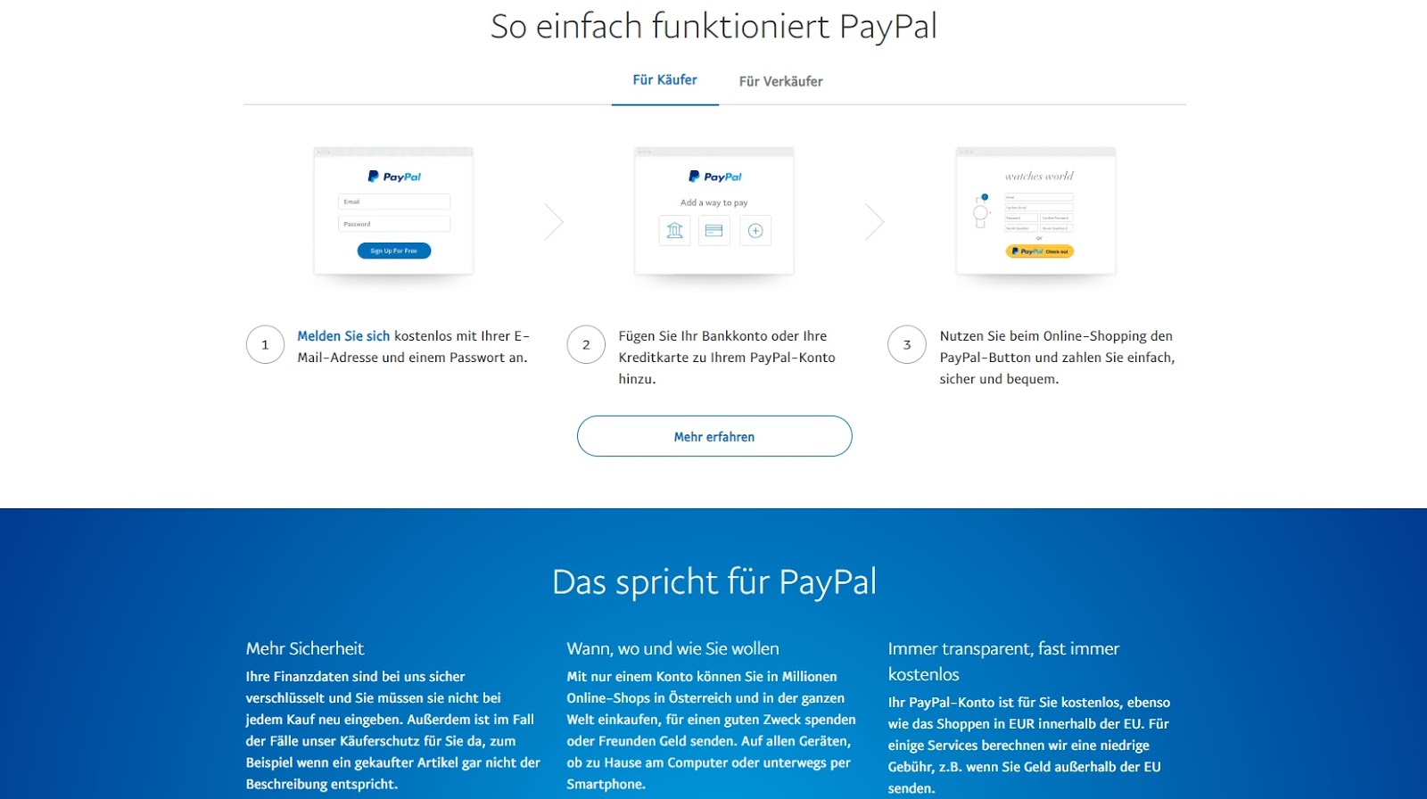 PayPal overview - how does it work