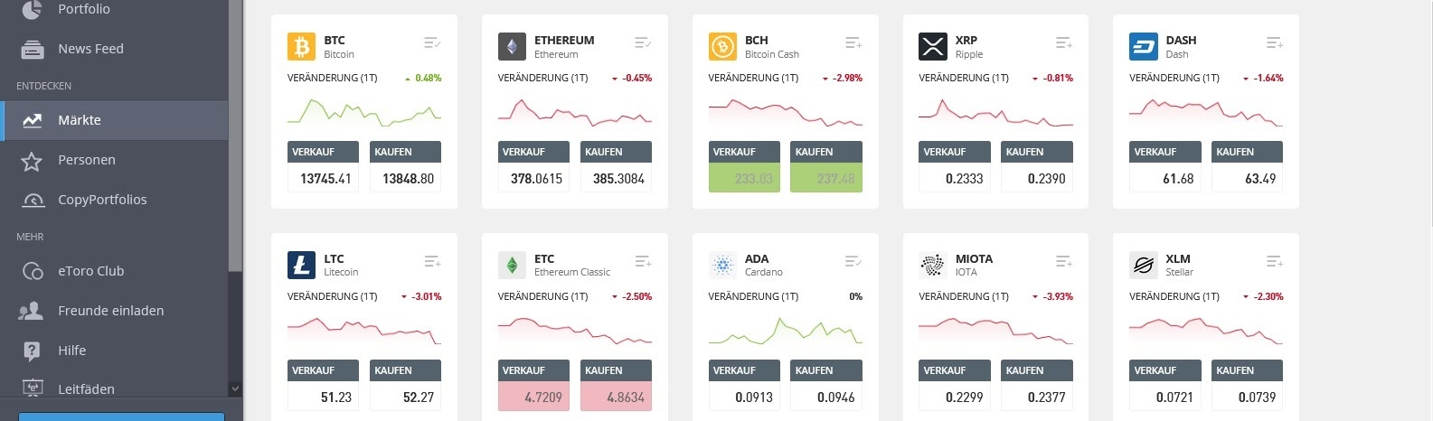 eToro different coins overview