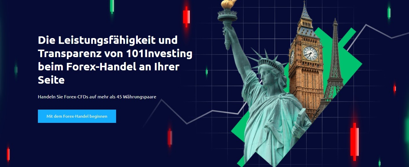101Investing Forex Trading