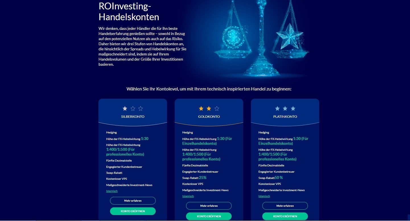 ROInvesting trading accounts at a glance