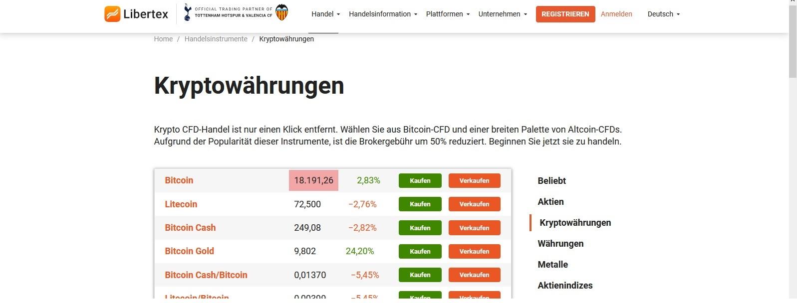 Libertex market category cryptocurrencies