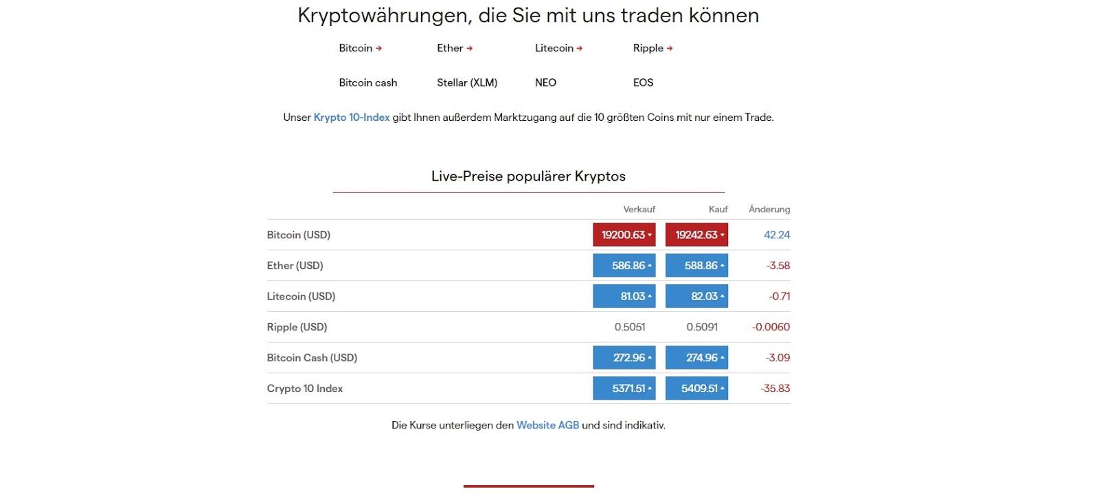 Trading de crypto-monnaie IG