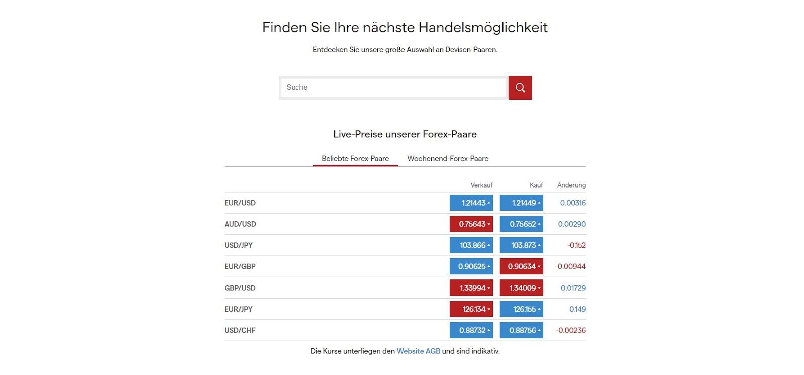 IG Forex Trading - Aperçu