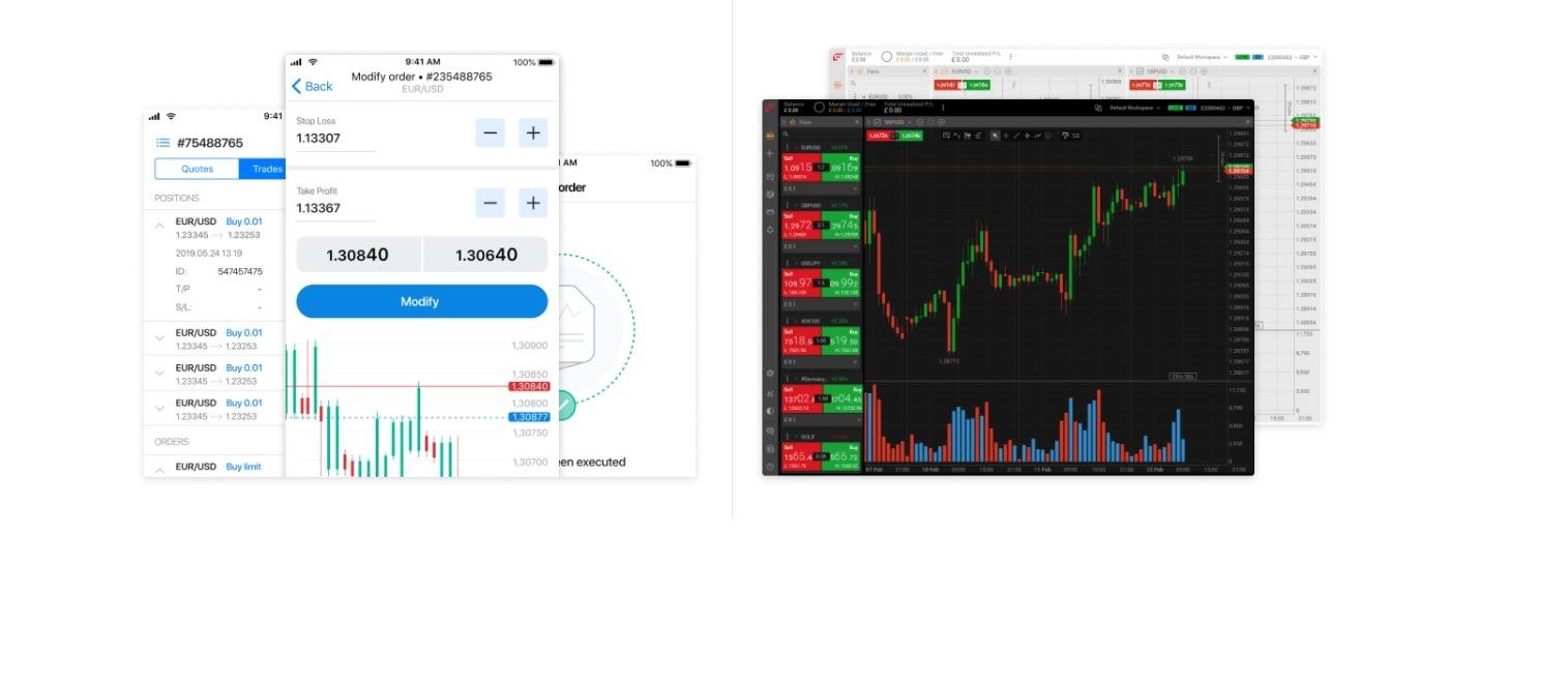 FxPro trading platform MT4 Instant