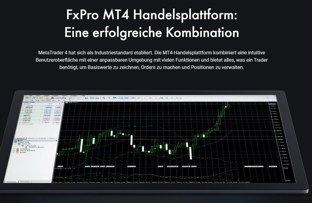 FxPro trading platform MT4