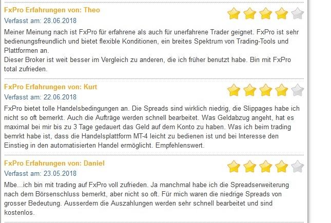 FxPro gebruikersadviezen en beoordelingen