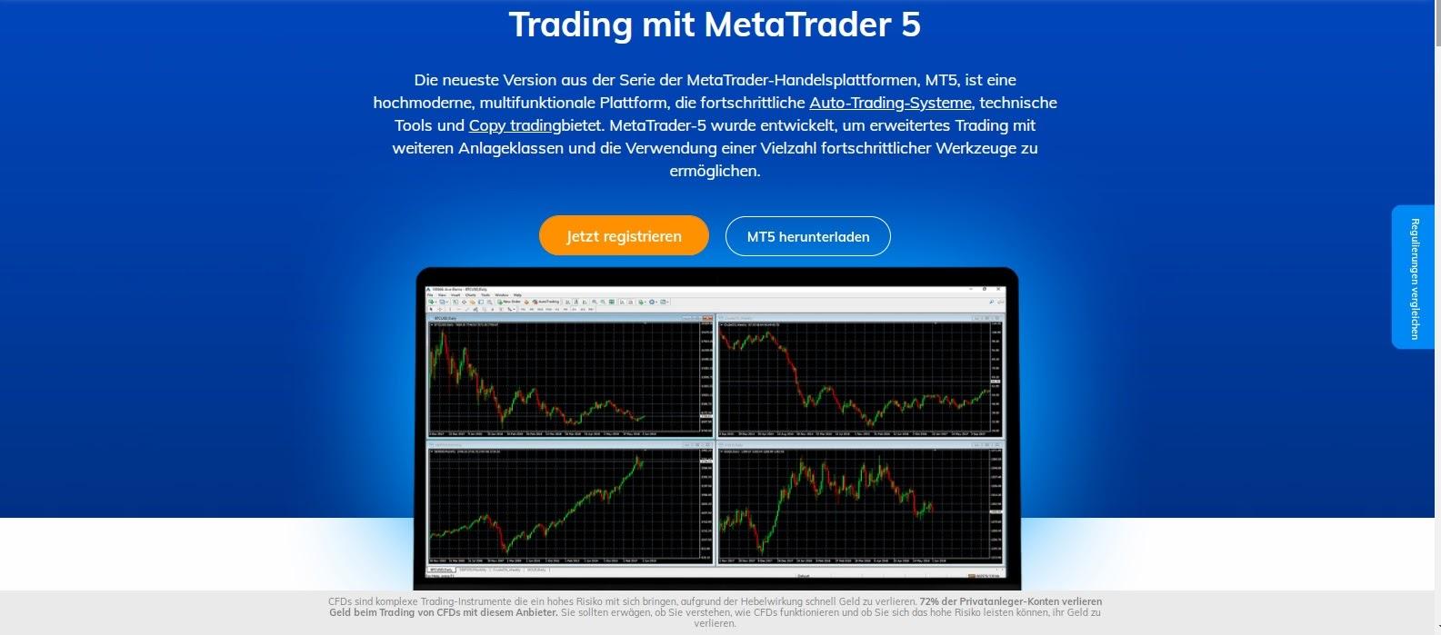 Краткий обзор торговой платформы AvaTrade MetaTrader 5