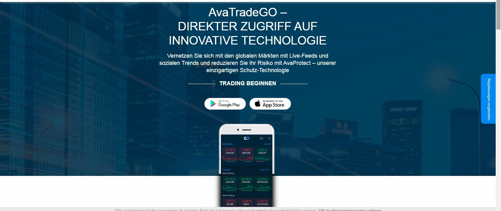 Краткое описание торгового приложения AvaTrade