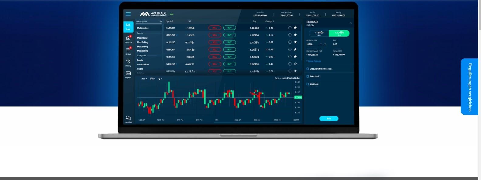 La plateforme de trading interne d'AvaTrade est également disponible sous forme d'application