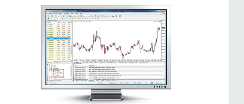 QTrade Handelsplattform MetaTrader automatisiertes Trading