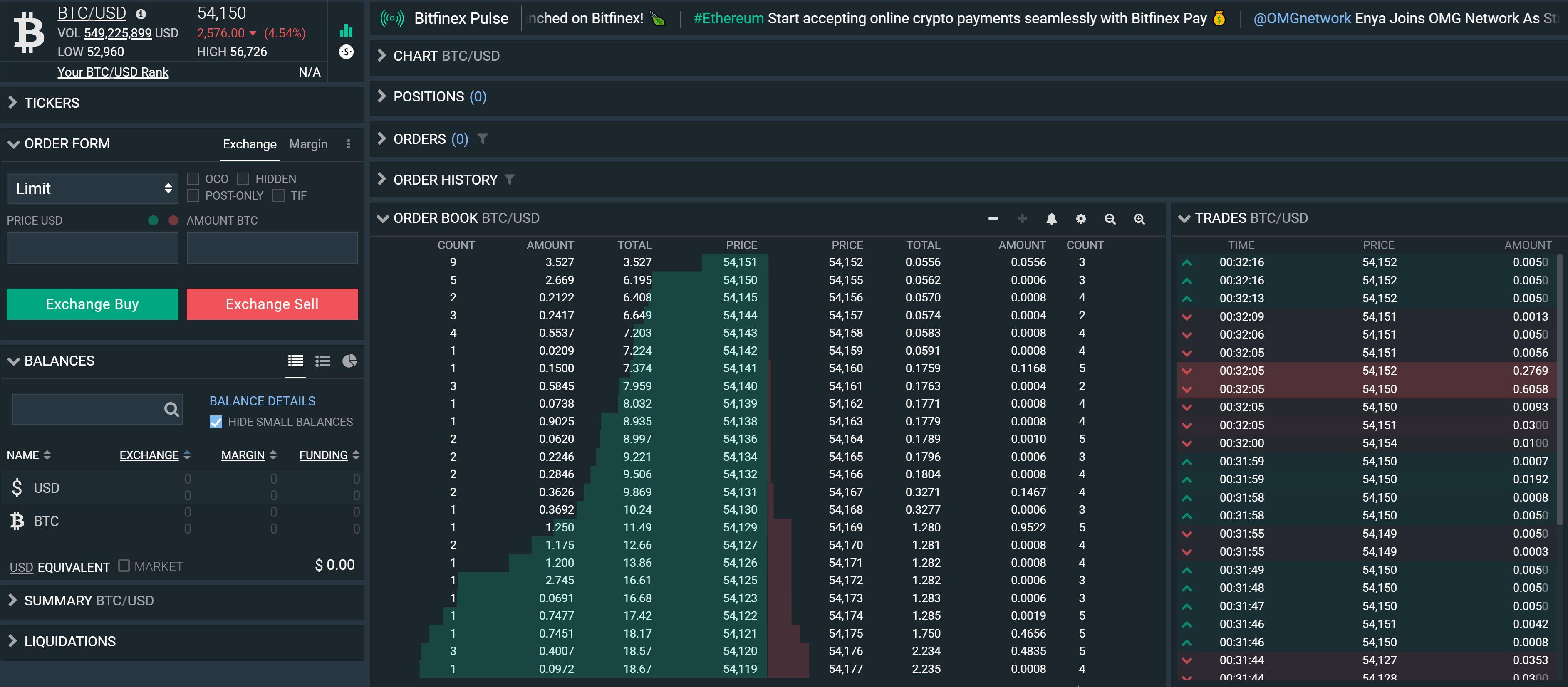 Bitfinex trading platform with custom features