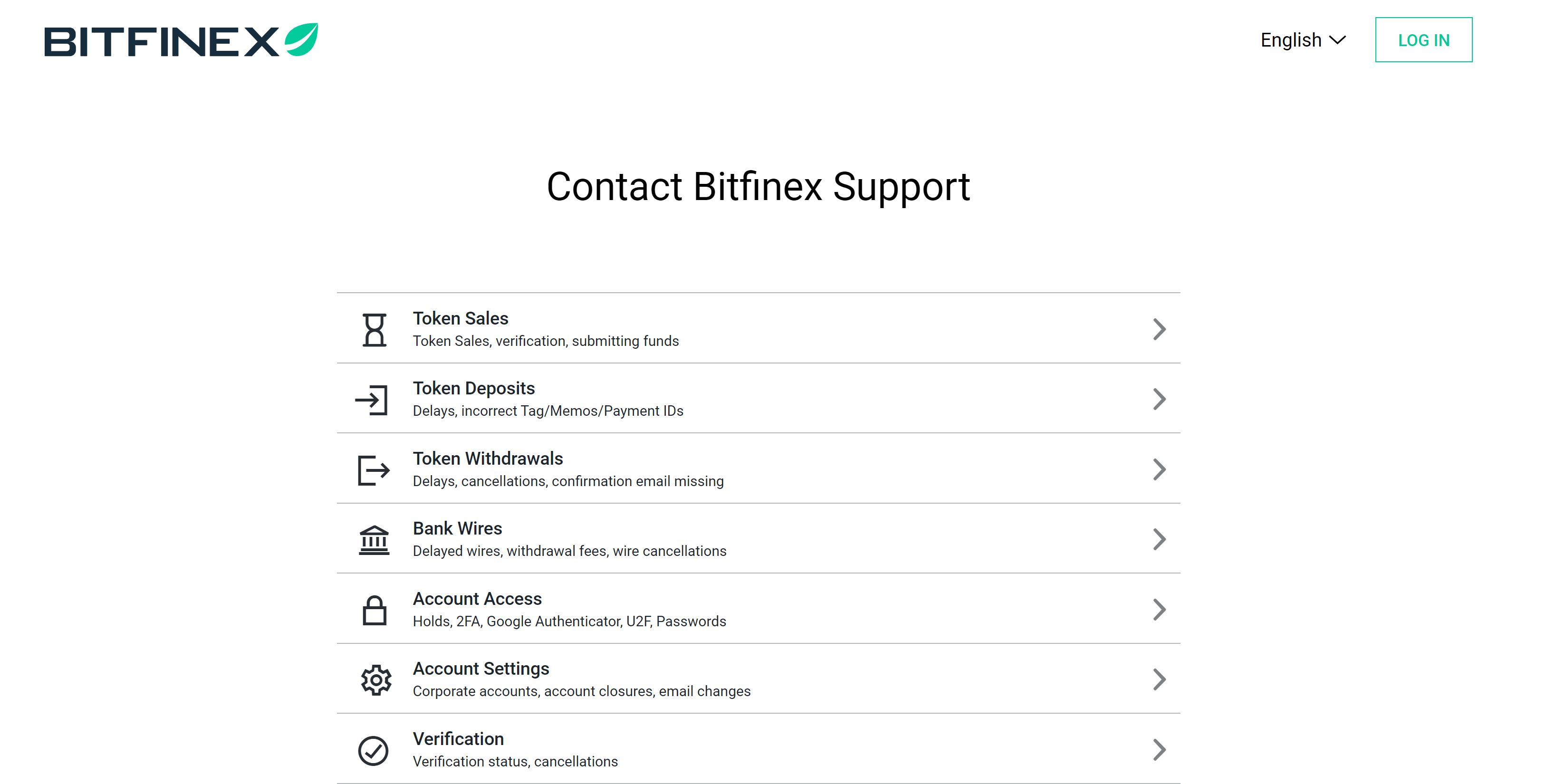 Bitfinex customer support