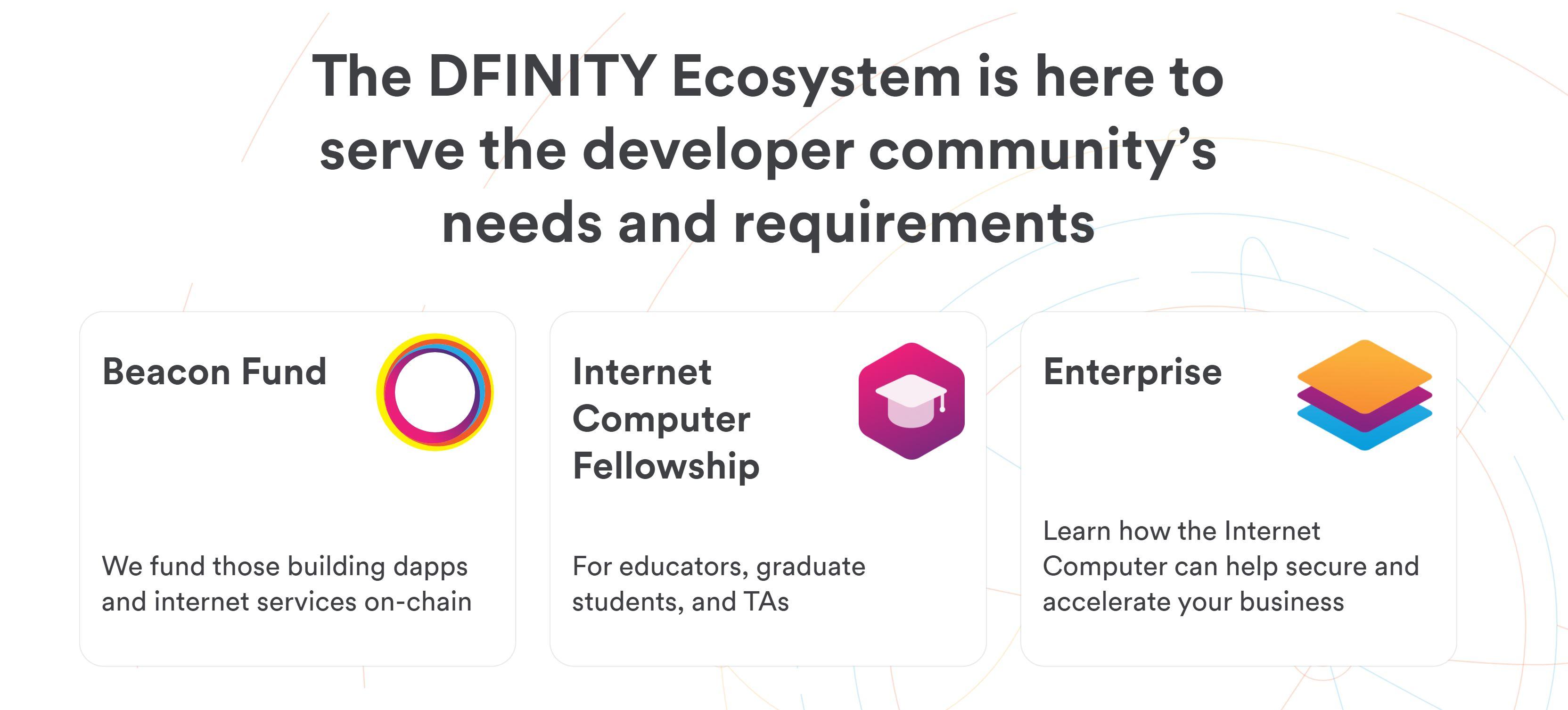 Internet Computer Dfinity Foundation Ecosysteem