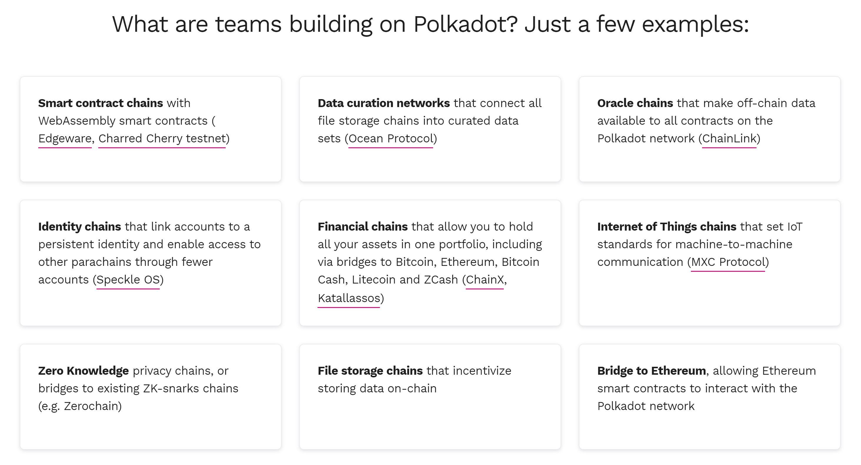 Объяснение приложений Polkadot